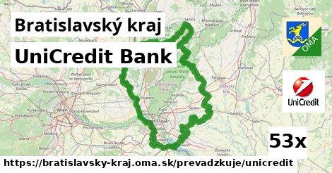 UniCredit Bank v Bratislavský kraj