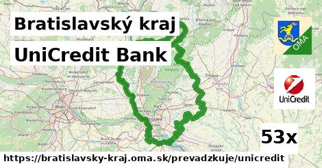 ilustračný obrázok k UniCredit Bank, Bratislavský kraj
