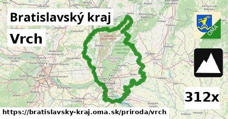 ilustračný obrázok k Vrch, Bratislavský kraj
