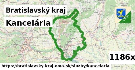 kancelária v Bratislavský kraj