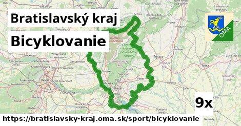 bicyklovanie v Bratislavský kraj