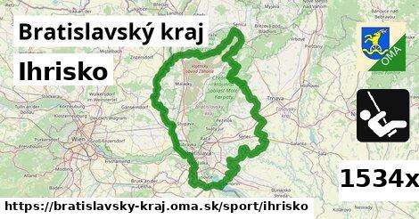 ilustračný obrázok k Ihrisko, Bratislavský kraj