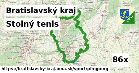 stolný tenis v Bratislavský kraj