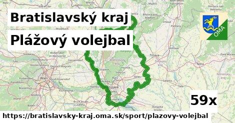 plážový volejbal v Bratislavský kraj