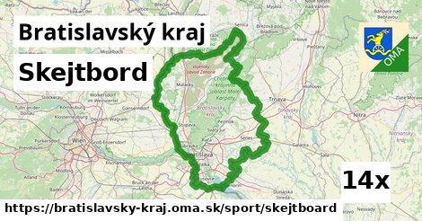 skejtbord v Bratislavský kraj