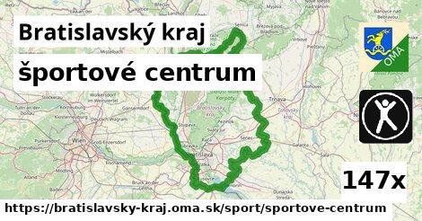 športové centrum v Bratislavský kraj
