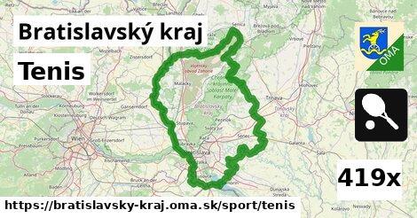 tenis v Bratislavský kraj
