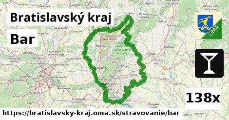 ilustračný obrázok k Bar, Bratislavský kraj