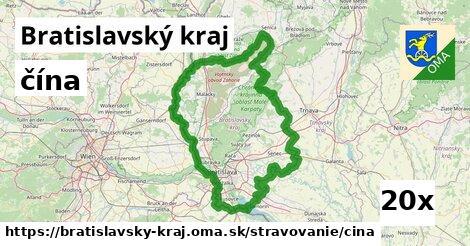 čína v Bratislavský kraj
