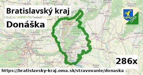ilustračný obrázok k Donáška, Bratislavský kraj