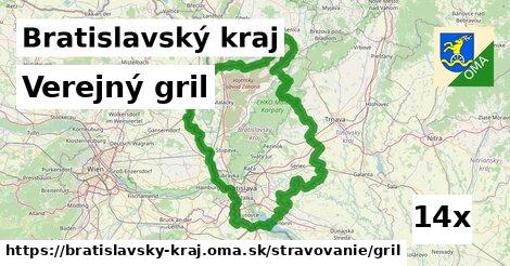 ilustračný obrázok k Verejný gril, Bratislavský kraj