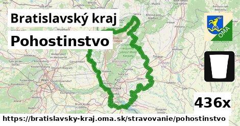 ilustračný obrázok k Pohostinstvo, Bratislavský kraj