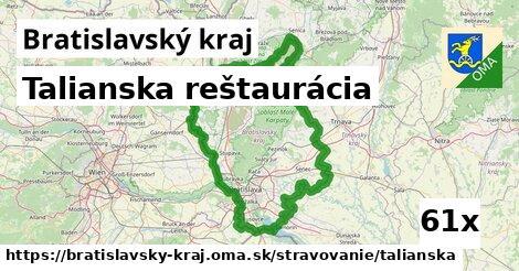 talianska reštaurácia v Bratislavský kraj