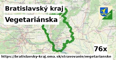 ilustračný obrázok k Vegetariánska, Bratislavský kraj