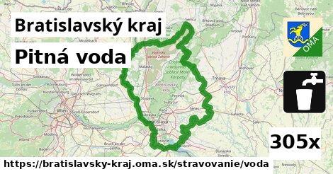 ilustračný obrázok k Pitná voda, Bratislavský kraj