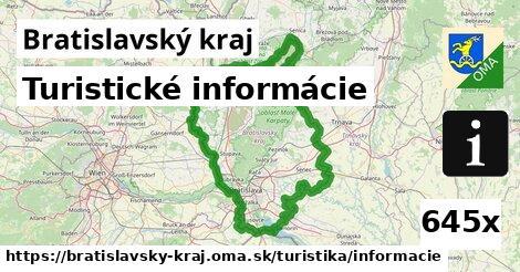 ilustračný obrázok k Turistické informácie, Bratislavský kraj