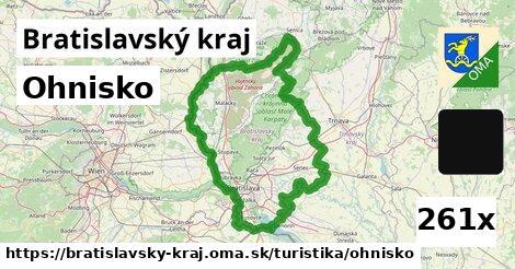 ilustračný obrázok k Ohnisko, Bratislavský kraj