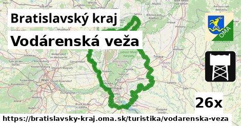 ilustračný obrázok k Vodárenská veža, Bratislavský kraj