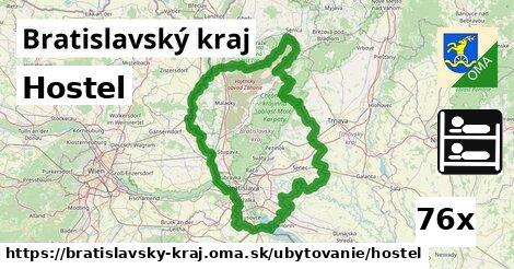 ilustračný obrázok k Hostel, Bratislavský kraj