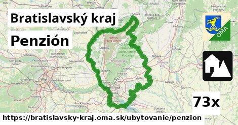 ilustračný obrázok k Penzión, Bratislavský kraj