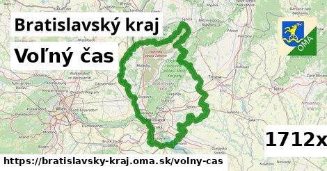 voľný čas v Bratislavský kraj