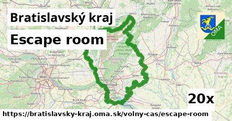 escape room v Bratislavský kraj