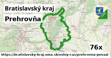prehrovňa v Bratislavský kraj
