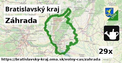 ilustračný obrázok k Záhrada, Bratislavský kraj