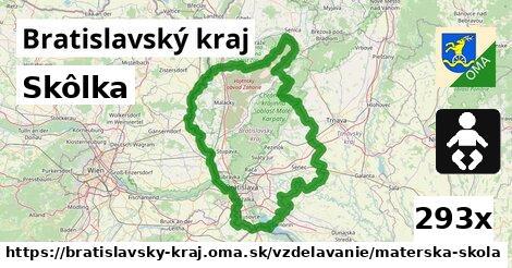 skôlka v Bratislavský kraj