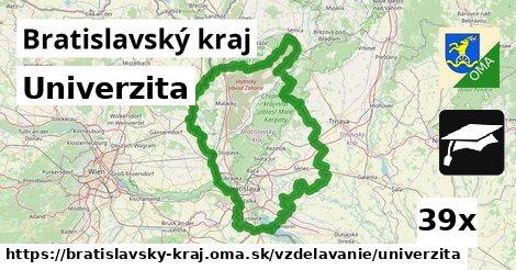univerzita v Bratislavský kraj