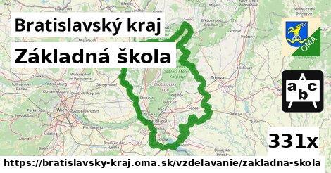 ilustračný obrázok k Základná škola, Bratislavský kraj