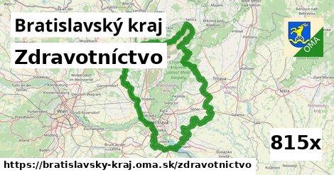 zdravotníctvo v Bratislavský kraj