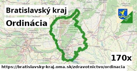 ordinácia v Bratislavský kraj