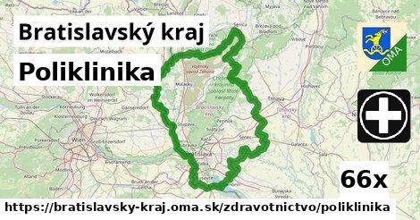 poliklinika v Bratislavský kraj