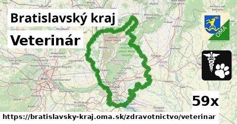 veterinár v Bratislavský kraj