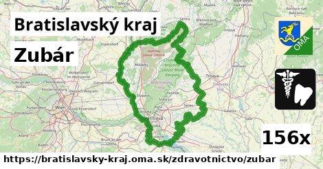 zubár v Bratislavský kraj