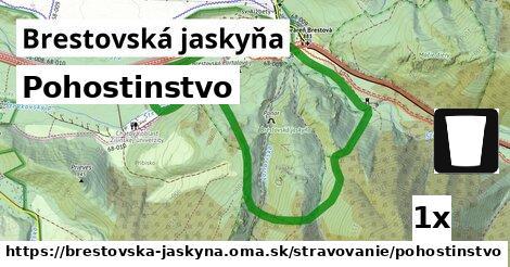 pohostinstvo v Brestovská jaskyňa