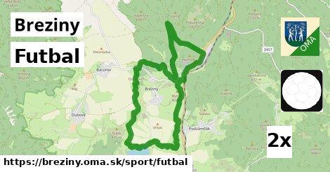 ilustračný obrázok k Futbal, Breziny