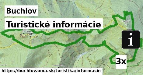 turistické informácie v Buchlov