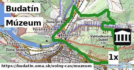 múzeum v Budatín