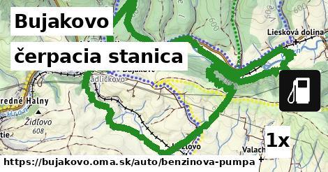 čerpacia stanica v Bujakovo