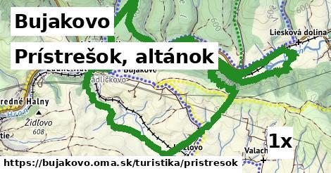 prístrešok, altánok v Bujakovo