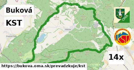 KST v Buková