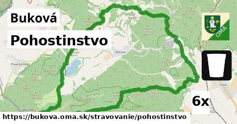 pohostinstvo v Buková