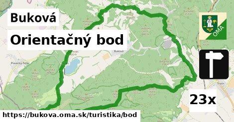 orientačný bod v Buková