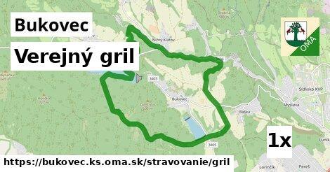 ilustračný obrázok k Verejný gril, Bukovec, okres KS