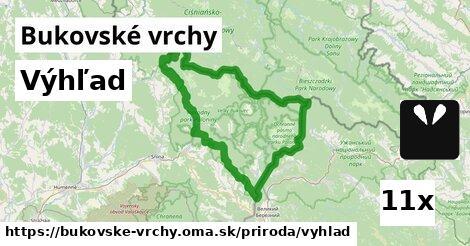 ilustračný obrázok k Výhľad, Bukovské vrchy