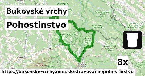 ilustračný obrázok k Pohostinstvo, Bukovské vrchy