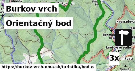 orientačný bod v Burkov vrch