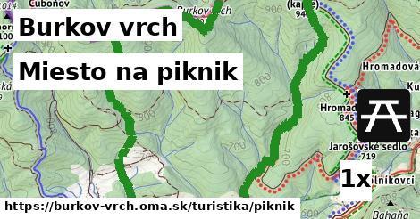 miesto na piknik v Burkov vrch